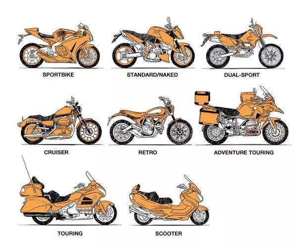 Motosiklet Başlangıç Rehberi